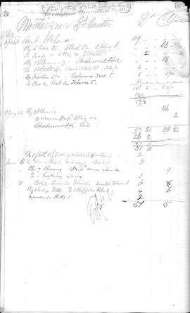 Hudson's Bay Company Fur Trade Ledger